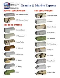 edge options for kitchen countertops