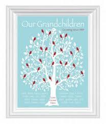 half of the terry grandchildren when we were little family tree