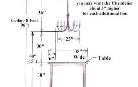 decor how to select the right size chandelier amazing tips to