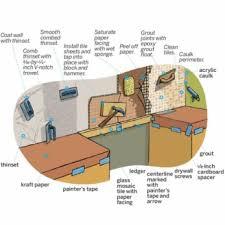 install tile backsplash kitchen how to install tile backsplash home tiles