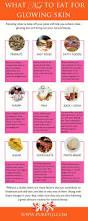 10337 best best skin care line images on pinterest