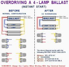 t12 ballast wiring diagram t12 wiring diagrams instruction