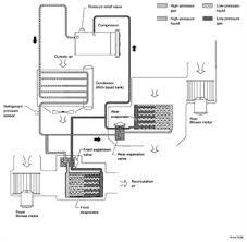 car ac compressor wiring diagram circuit and schematics diagram