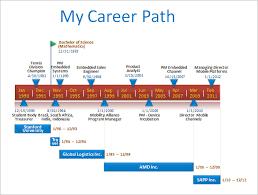 microsoft 2010 powerpoint templates amitdhull co