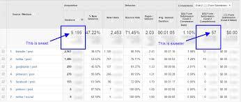 Social Media Analytics Spreadsheet by Social Media Analytics Study Want Better Social Metrics