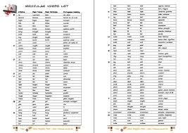 table of english tenses pdf english verb table ora exacta co