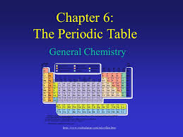 What Does Sn Stand For On The Periodic Table Chapter 6 The Periodic Table General Chemistry Ppt Download