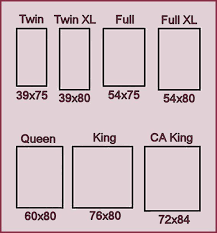 King Size Bed Frame Width Mattress Size Chart Place To Start Your Project Is With A
