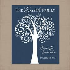 Custom Burlap Art Print Love - best family names canvas products on wanelo