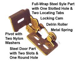 full wrap cabinet hinges youngdale products