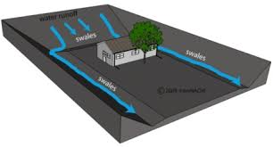How To Stop Water From Leaking Into Basement by Basic Waterproofing For Basements Internachi