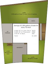 prices u0026 services for lawn painting brown lawn green