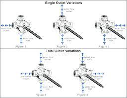 kitchen faucet diverter valve faucet peerless kitchen faucet diverter valve replacement delta