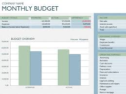 Microsoft Excel Business Templates Ms Excel Monthly Business Budget Template Formal Word Templates