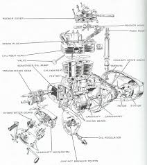 engine diagram exploded engine wiring diagrams instruction