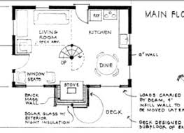 eco house plans home decor u0026 interior exterior