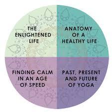 100 yoga 200 manual bali 200 hour yoga teacher training