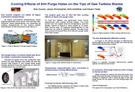 guidelines for writing scientific papers design scientific posters figure2