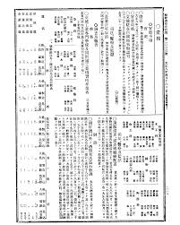 canap駸 d馗o 조선총독부관보활용시스템