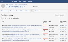 How To Make A Resume For Job With No Experience by Bamboo Continuous Integration Deployment U0026 Release Management
