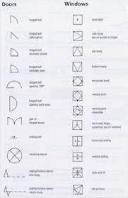 Kitchen Symbols For Floor Plans Blueprint Symbols Kitchen Water Architectural Drawing
