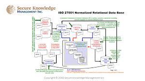 lennar independence floor plan pipeda u2013 secure knowledge management