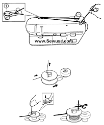 brother ls 1217 sewing machine threading diagram sewing