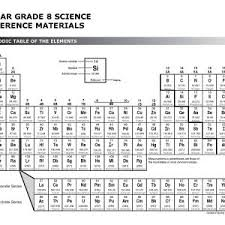 periodic table pdf black and white periodic table with names in pdf best of printable periodic table