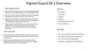 Oklahoma travel guard images Oklahoma city location of next false flag veterans today jpg