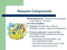 Accomplishment Words For Resume Esl College Home Work Topic Gsm Simulation In Matlab Thesis Esl