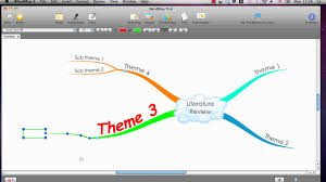 Literature Map How To Mind Map For Your Literature Review 4 Imindmap Box