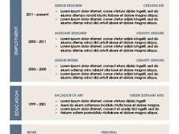 uncc resume builder essay forums celta essay help homework help forums essay on the free resume critique breakupus nice elons musk rsum all on one