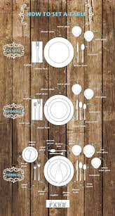 How To Set A Table For Dinner by Table Place Settings For Every Occasion Dinner Table Table