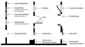 Mechanical Floor Plan How To Find The Best Manufactured Home Floor Plan