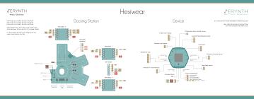 Python Map Example Programming Hexiwear In Python Mikroelektronika