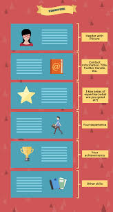 how to write up a good resume how creating an infographic resume helped me get a job here s an example structure structure info cv 1
