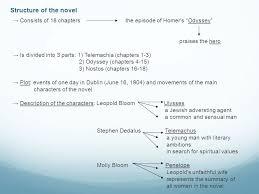 common themes in short stories of james joyce ulysses james joyce 1922 andrea zanolla vb key facts title