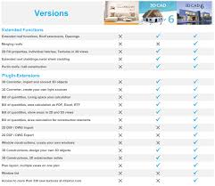 100 home design cad software reviews endearing 30 cad for home