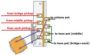 rothstein custom 5 way 7 sound wiring for nashville style 3