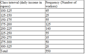 Frequency Distribution Table Study The Following Frequency Distribution Table And Answer The