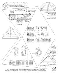 sacred geometry design sourcebook sample page 189 great