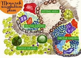 keyhole garden layout garden design garden design with east cooper land trust
