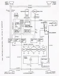 gfi breaker wiring diagram colored gfi wiring diagrams