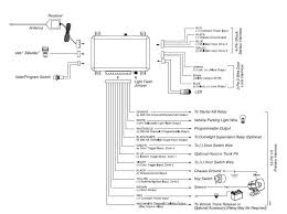 python security wiring diagram mini security cam wiring diagram