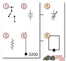 auto car wiring diagram u2013 basic circuit for installation u2013 relay