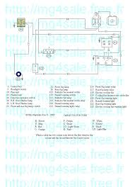 mgb electrical advices and wiring diagrams