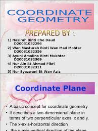 presentation math coordinate geometry line geometry slope