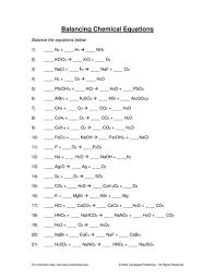 chemistry word equations worksheet worksheets releaseboard free