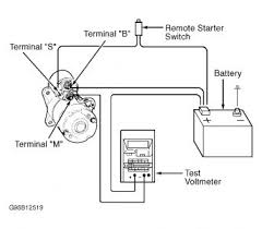 2000 ford f150 starter solenoid wiring diagram circuit and