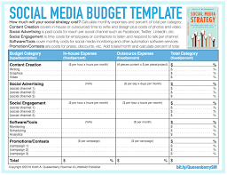 Sample Monthly Budget Spreadsheet by A Simple Guide To Calculating A Social Media Marketing Budget